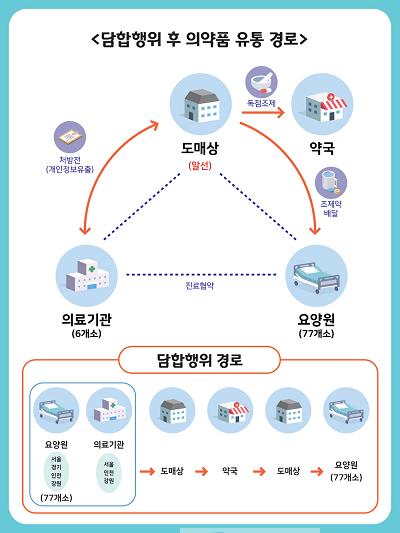 20191127_약담합2_1최종.png
